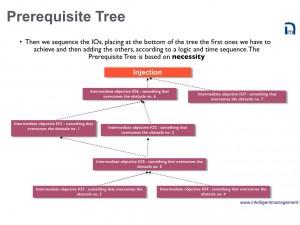PRT-explained2