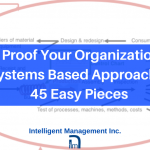Future Proof Your Organization with a Systems Based Approach – 45 Easy Pieces